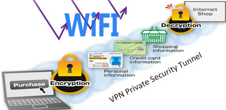 VPN Security for pubilc wifi