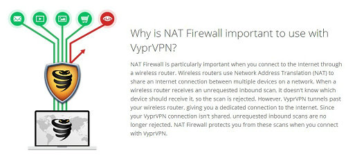 NAT Firewall is particularly important when you connect to the Internet through a wireless router. Wireless routers use Network Address Translation (NAT) to share an Internet connection between multiple devices on a network. When a wireless router receives an unrequested inbound scan, it doesn't know which device should receive it, so the scan is rejected. However, VyprVPN tunnels past your wireless router, giving you a dedicated connection to the Internet. Since your VyprVPN connection isn't shared, unrequested inbound scans are no longer rejected. NAT Firewall protects you from these scans when you connect with VyprVPN.